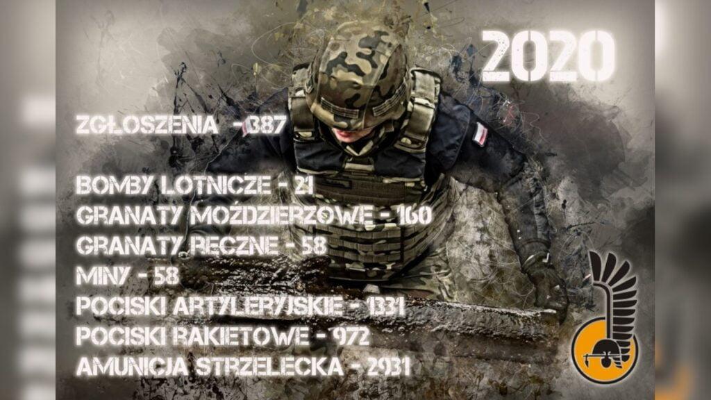 Saperzy z Czarnej Dywizji otrzymali od początku roku 387 zgłoszeń